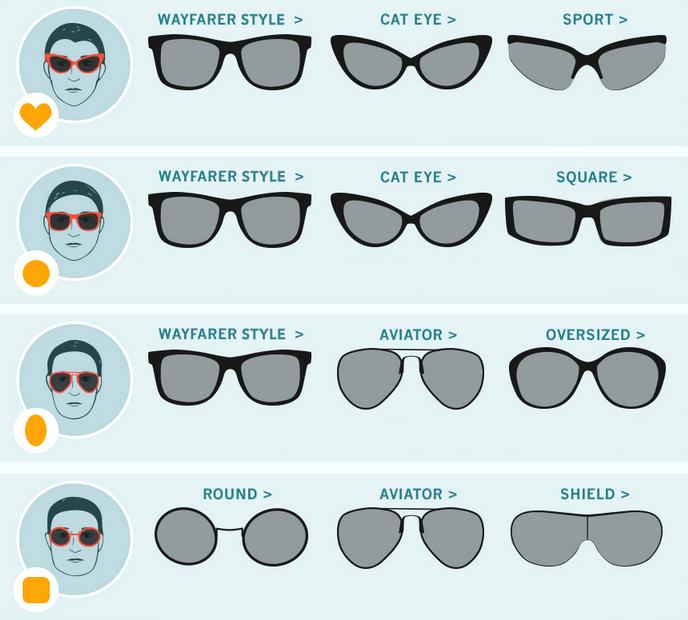 Ochelari pentru fata ovala femei